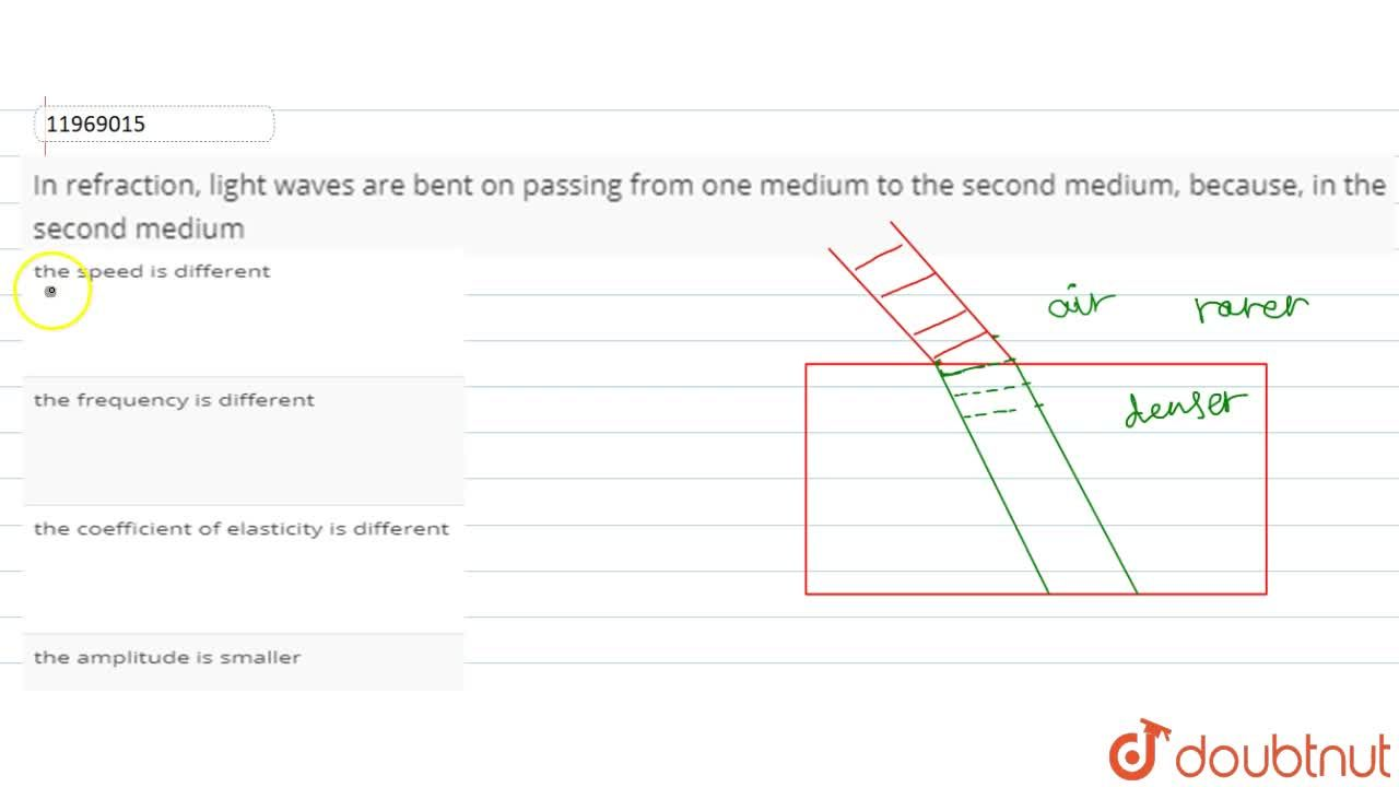 Solution for In refraction, light waves are bent on passing fro