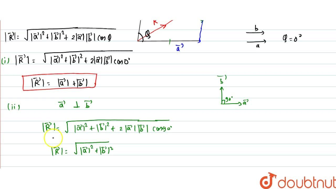 Solution for State parallelogram law of vectors addition .Find