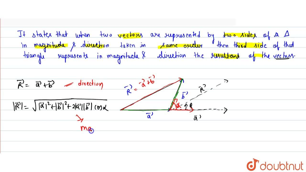 Solution for State triangle law of vectors addition. Find analy