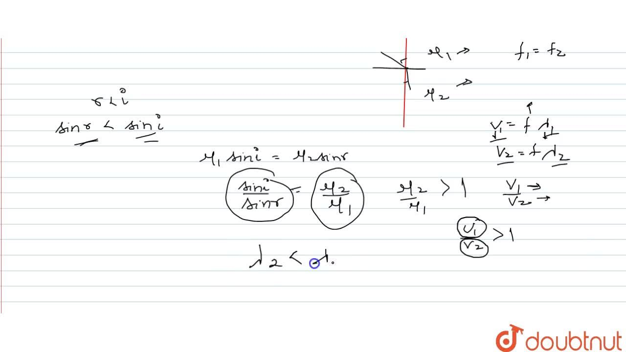 Solution for How do the frequency and wavelength of light chang