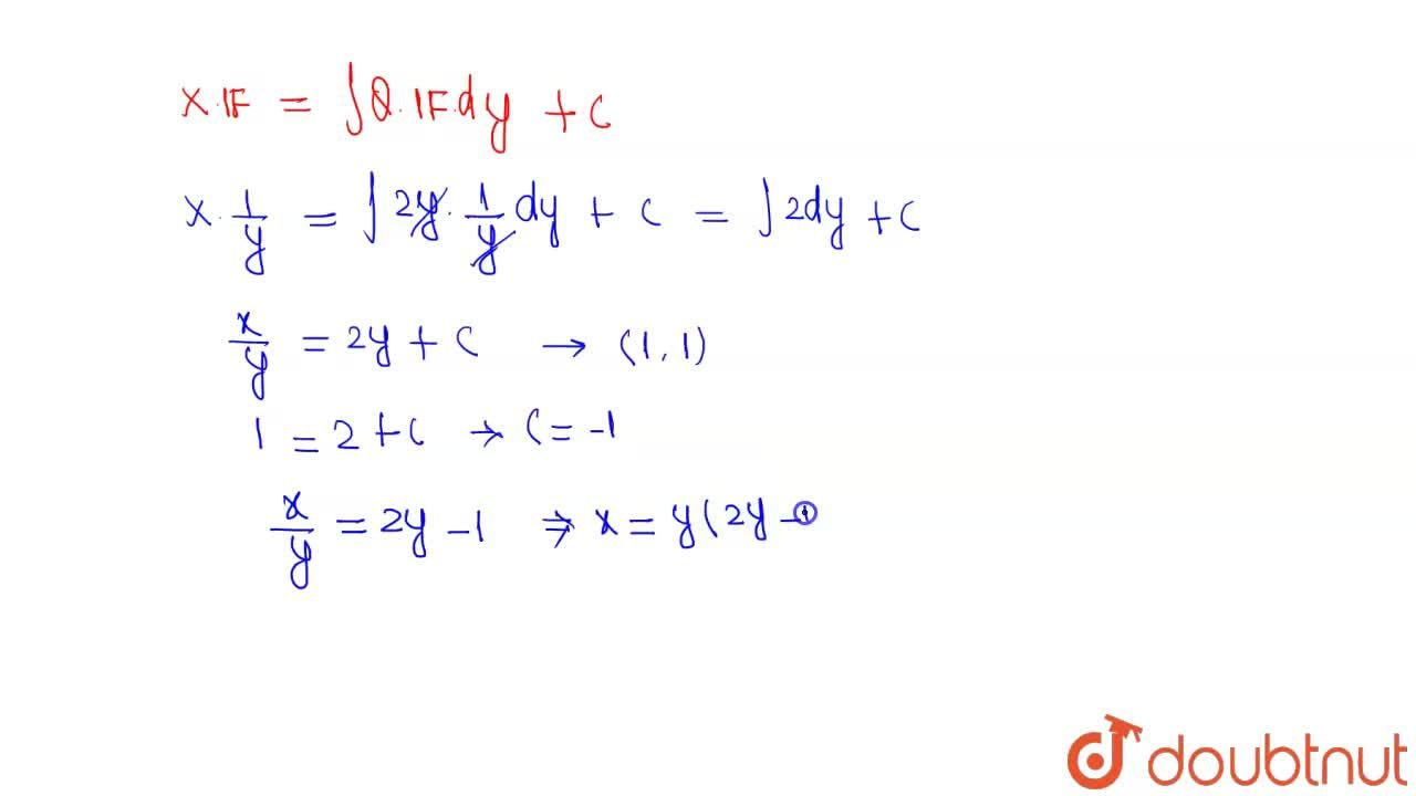 Solution for A curve has a property that the slope of the tange