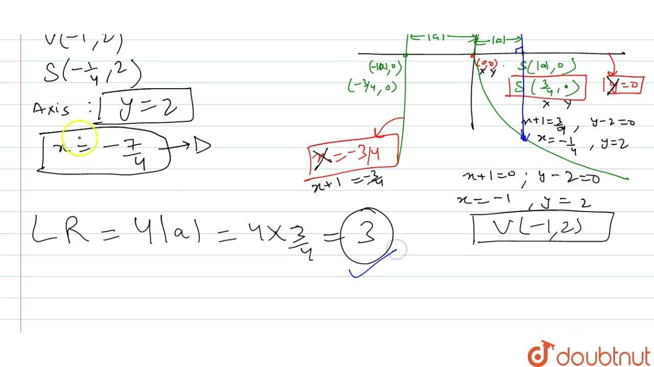 Solution for Find the vertex, focus, axis, directrix and latus