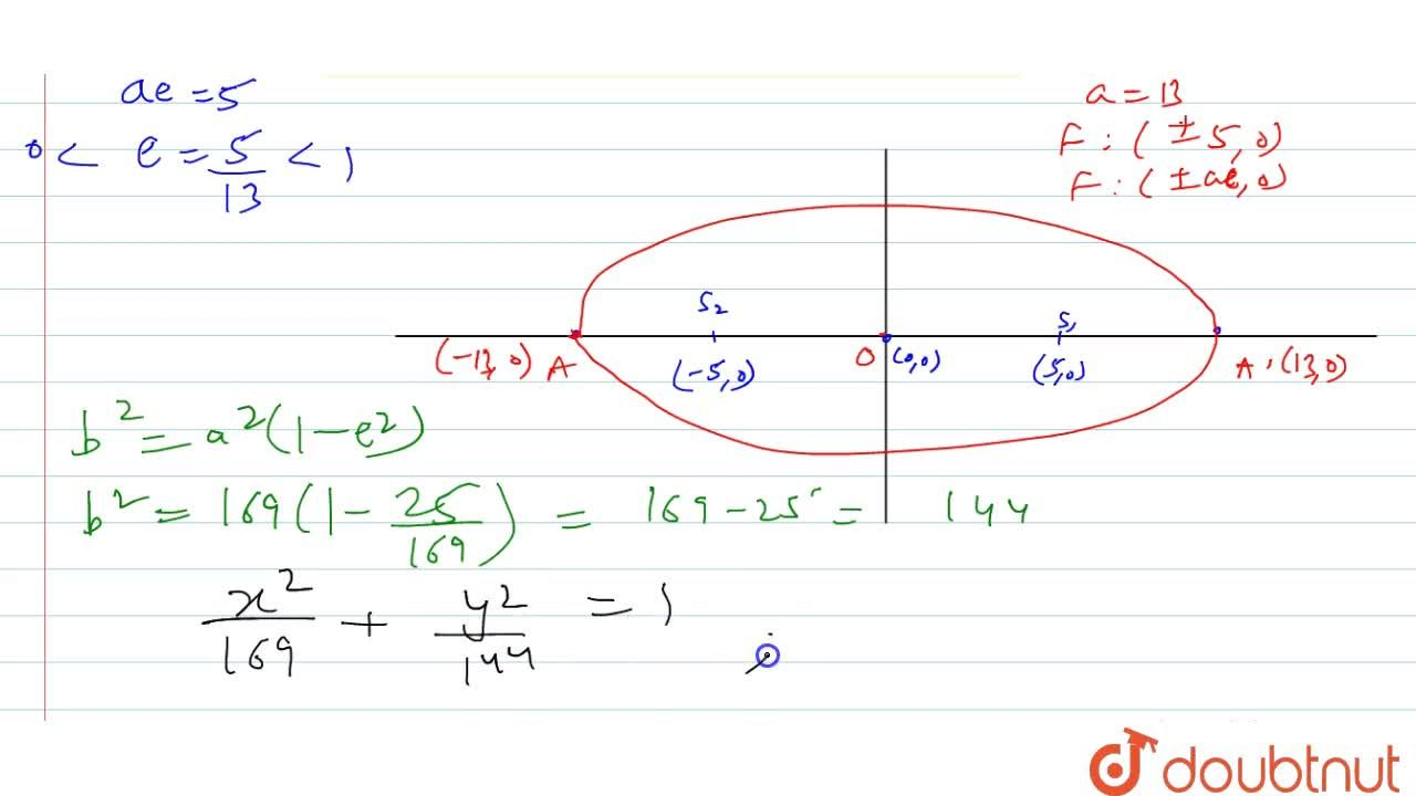 Solution for Find the equation of the ellipse having, length of