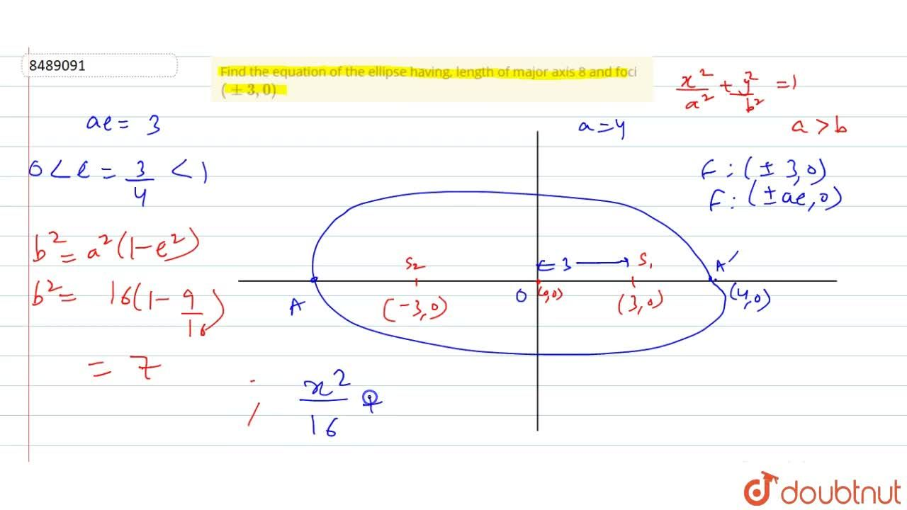 Find the equation of the ellipse having, length of major axis 8 and foci (+- 3, 0)