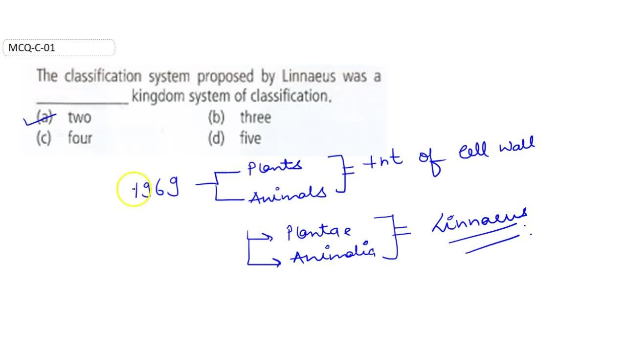 Solution for The classification system proposed by Linnaeus was