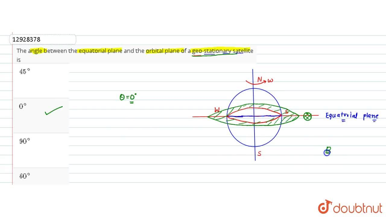 Solution for The angle between the equatorial plane and the orb