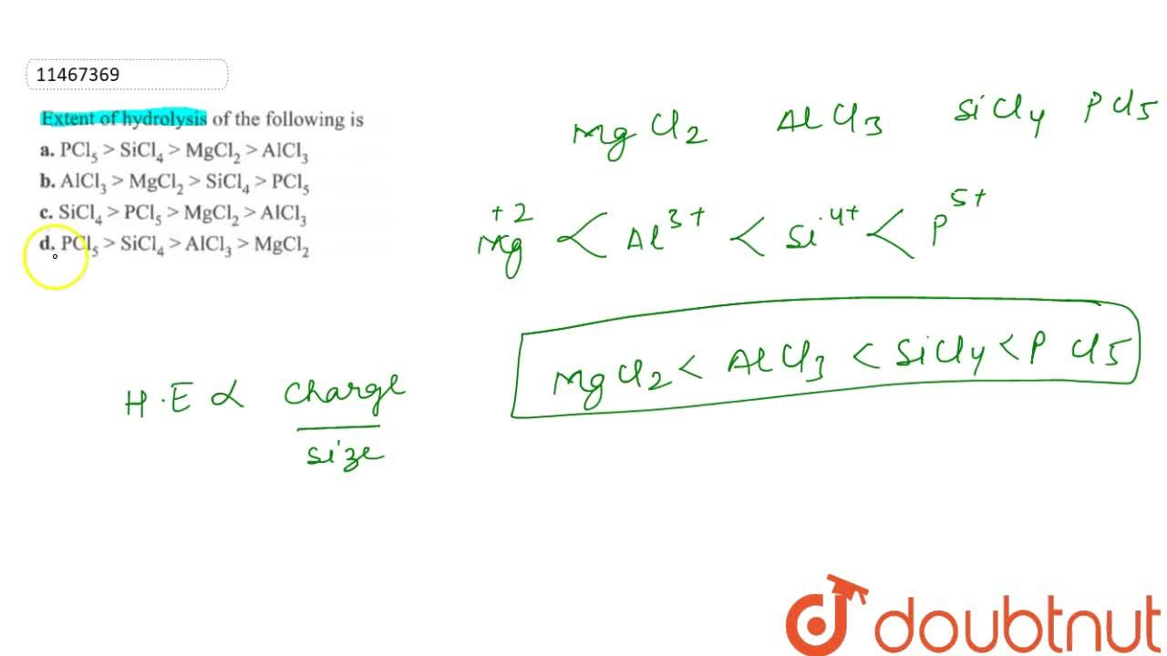 Solution for Extent of hydrolysis of the following is