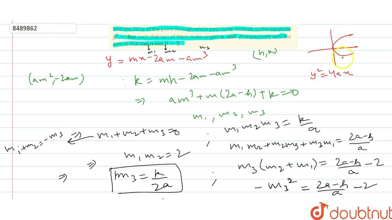 Solution for Find the locus of the point through which pass thr