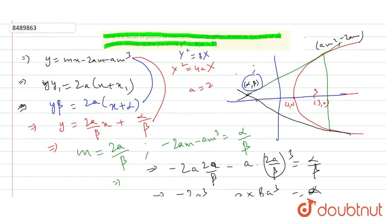 Solution for Find the locus of points of intersection of tangen