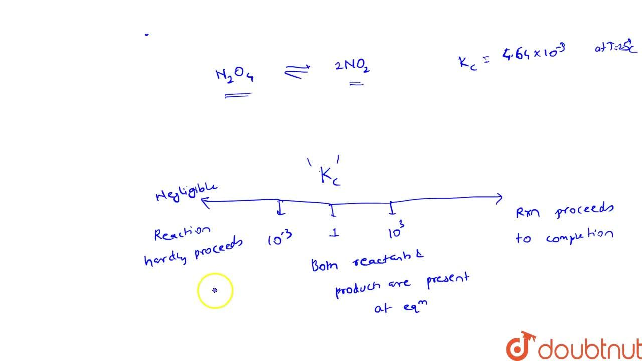 Solution for Predicting The Extent Of A Reaction