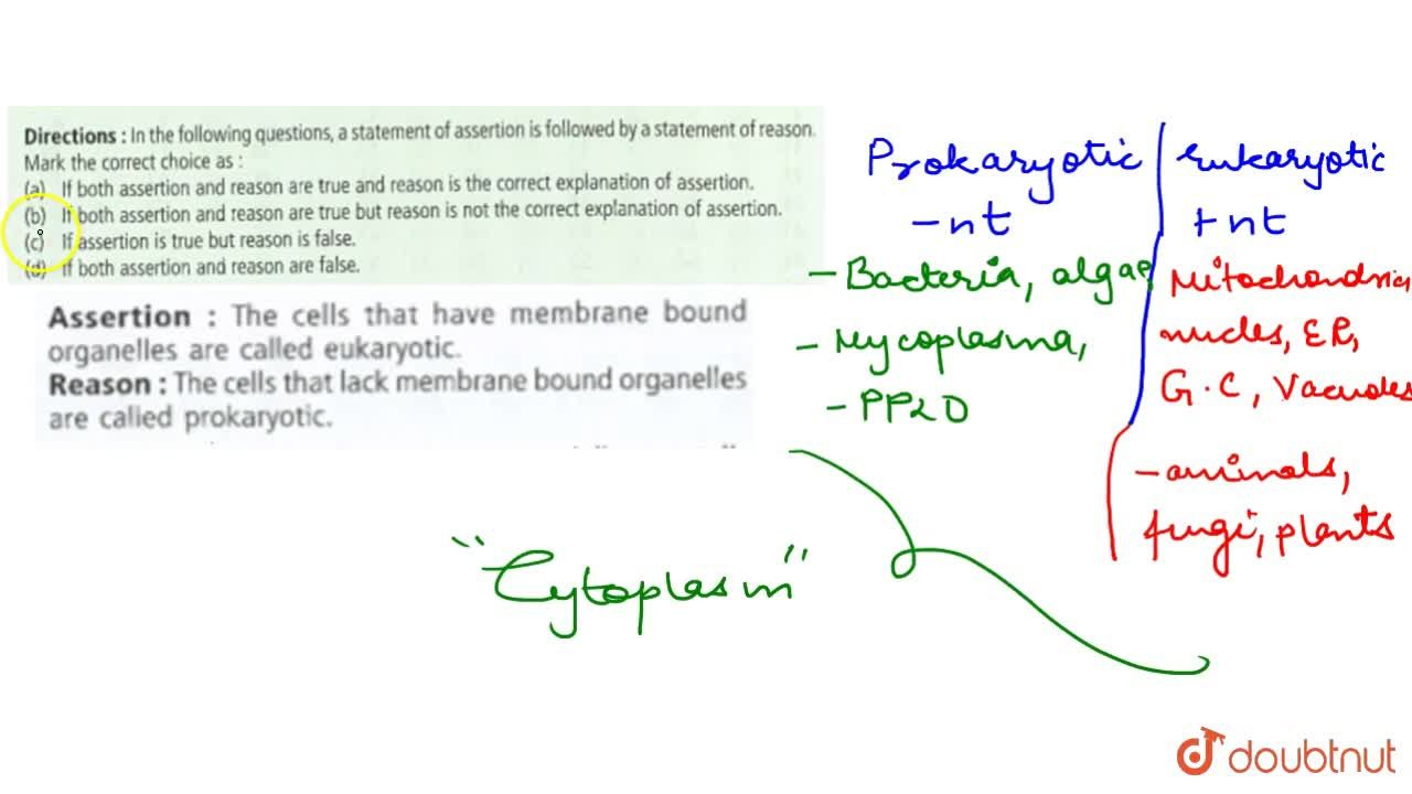 Solution for Assertion : The cells that have membrane bound org