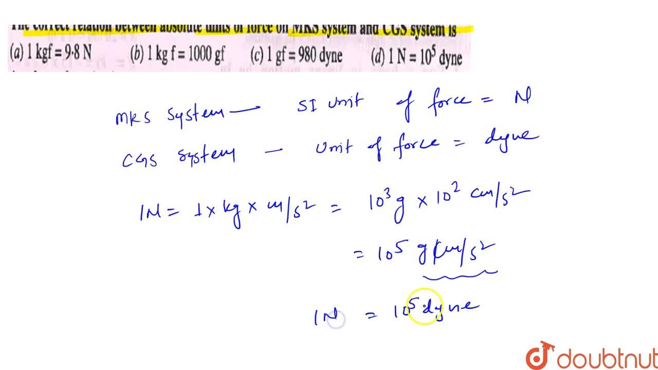 Solution for The correct relation between absolute units of for