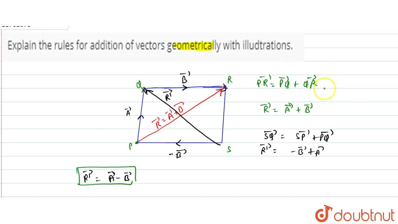 Solution for Explain the rules for addition of vectors geometri