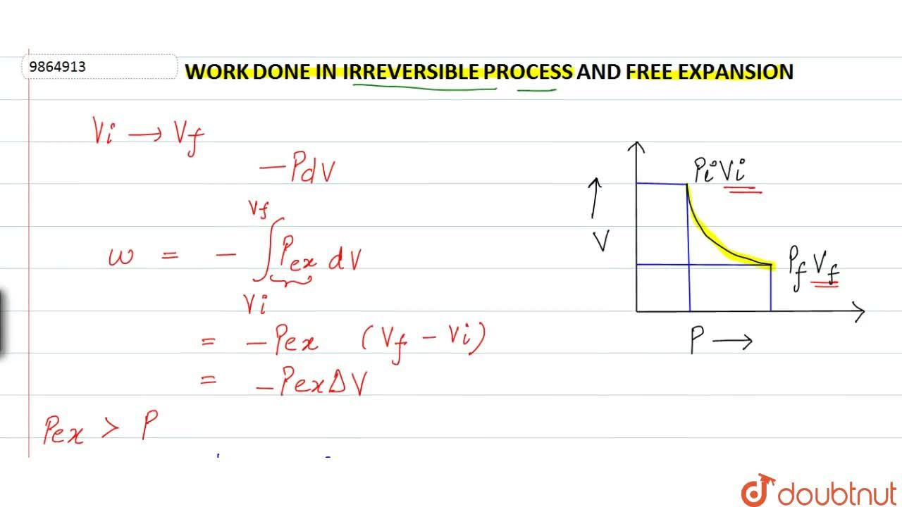Solution for Work Done In Irreversible Process And Free Expansi