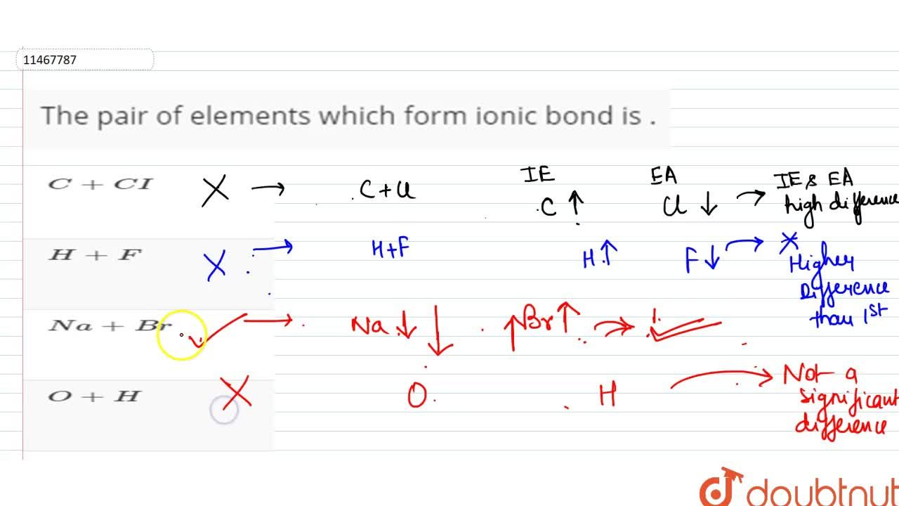 Solution for The pair of elements which form ionic bond is .