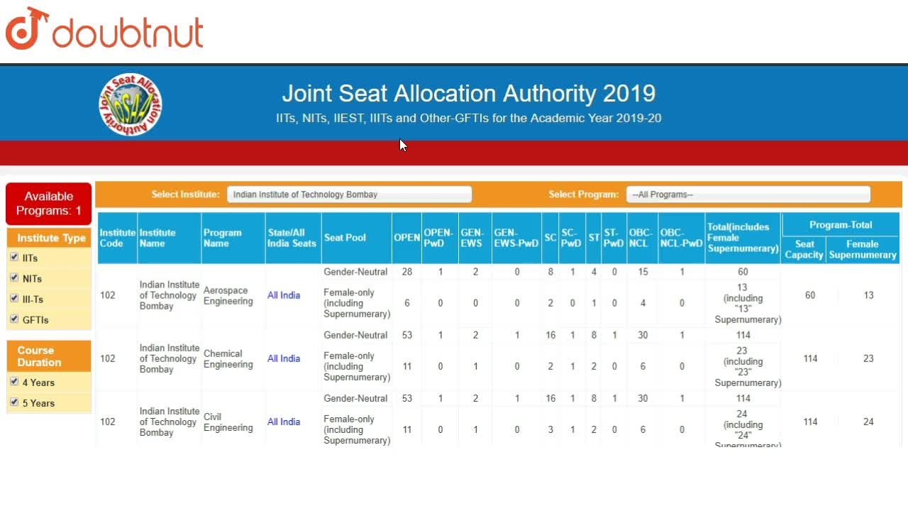 JOSAA Counselling 2019 | Important Update on Seat Matrix for IIT,NIT, IIIT, GFTI