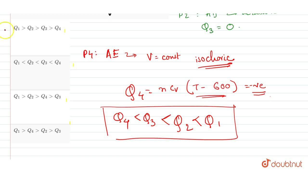 Solution for For an ideal gas four processes are marked as 1,2,
