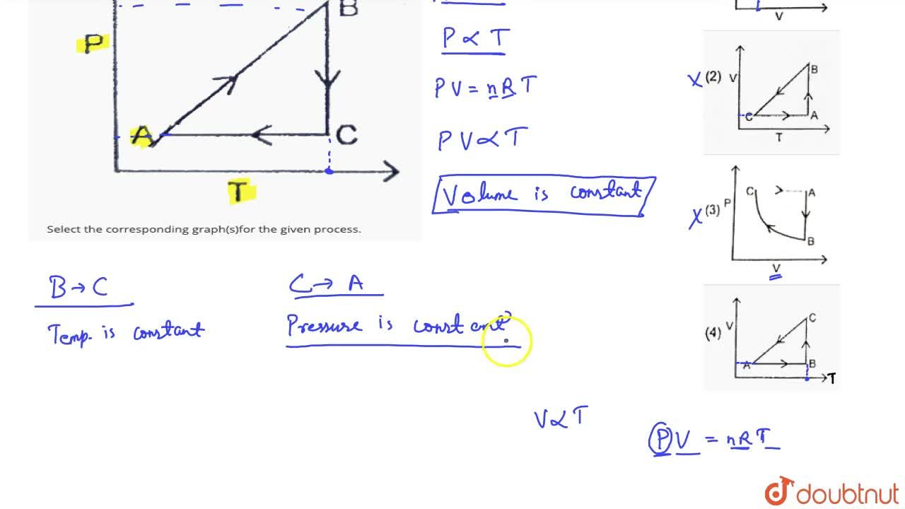 Solution for Given a process on P - T diagram : <br> <img src