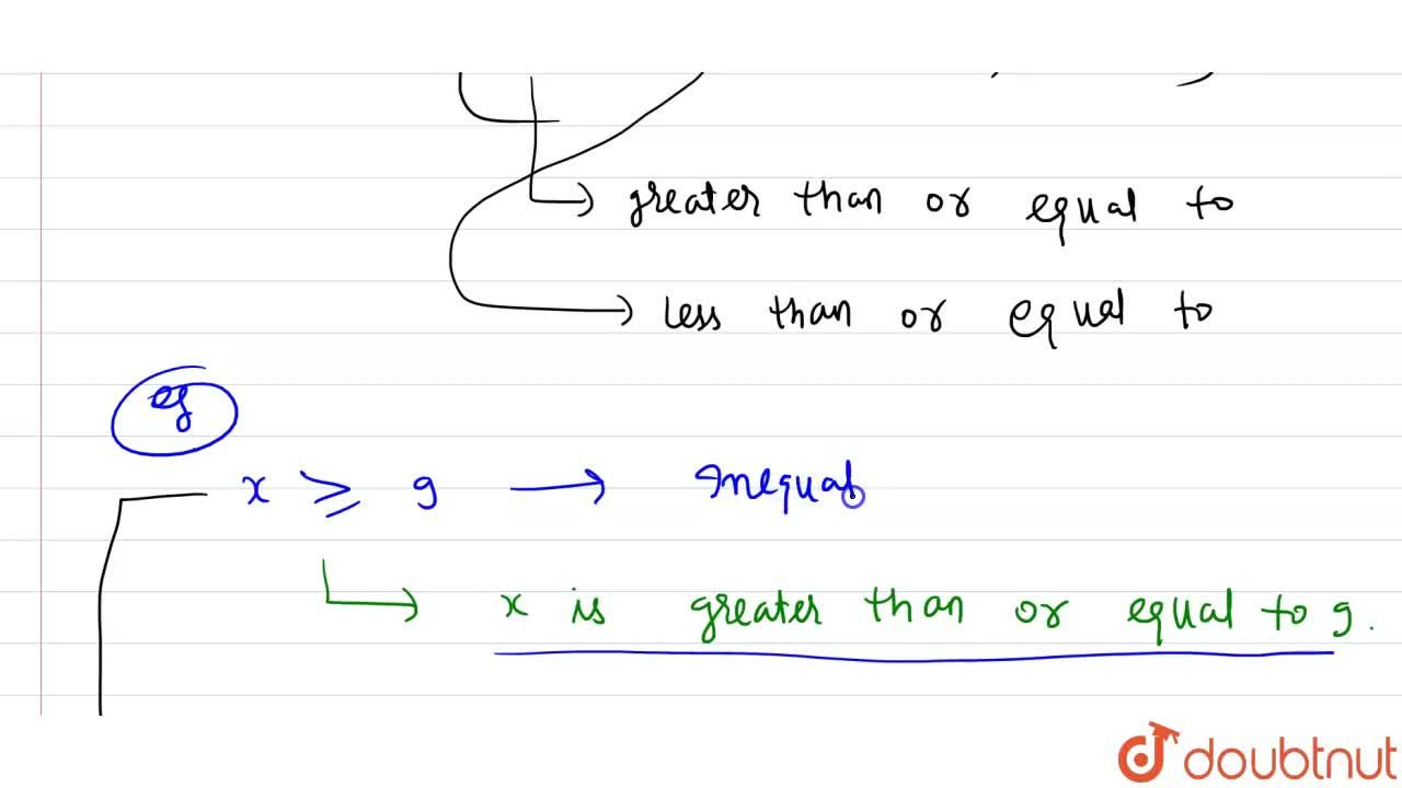 Solution for Linear inequation in one variable