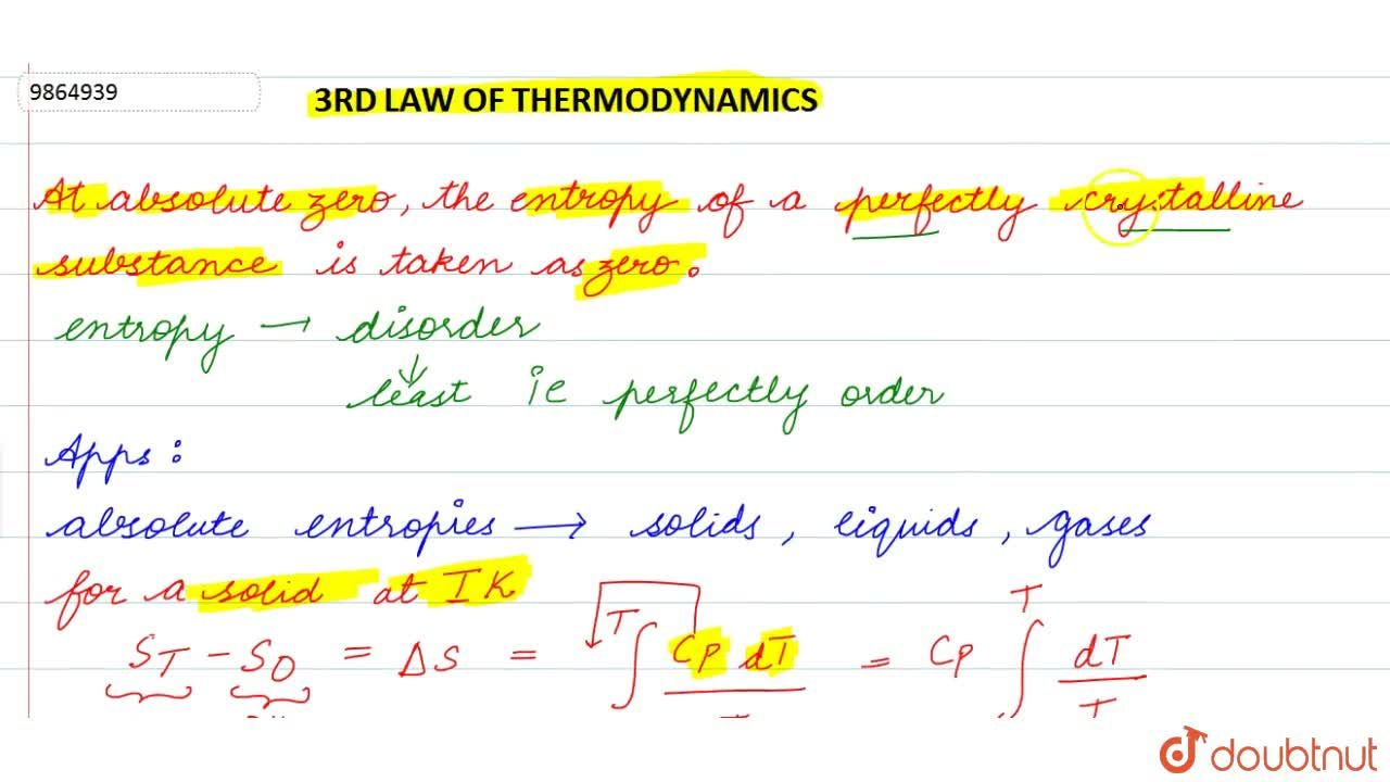 Solution for 3rd Law Of Thermodynamics