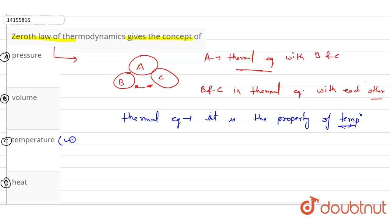 Solution for Zeroth law of thermodynamics gives the concept of