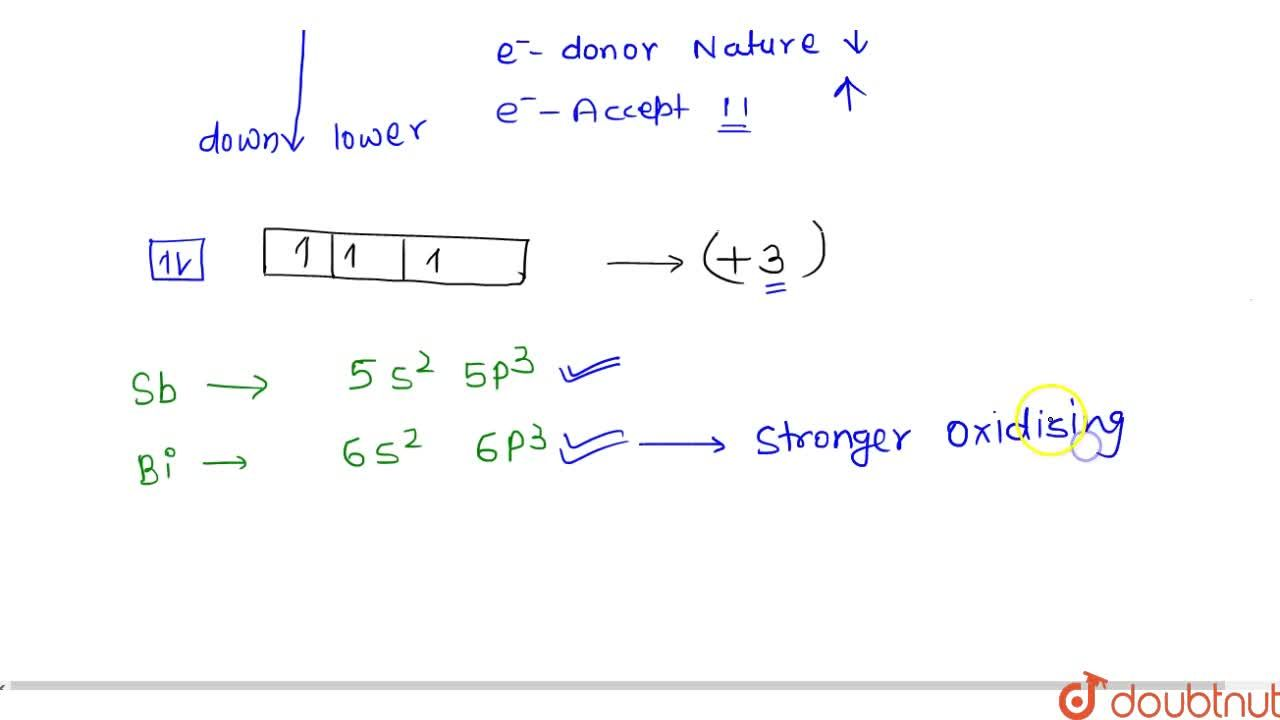 Solution for Bi(V) and Sb(V) which may be a stronger oxidiz