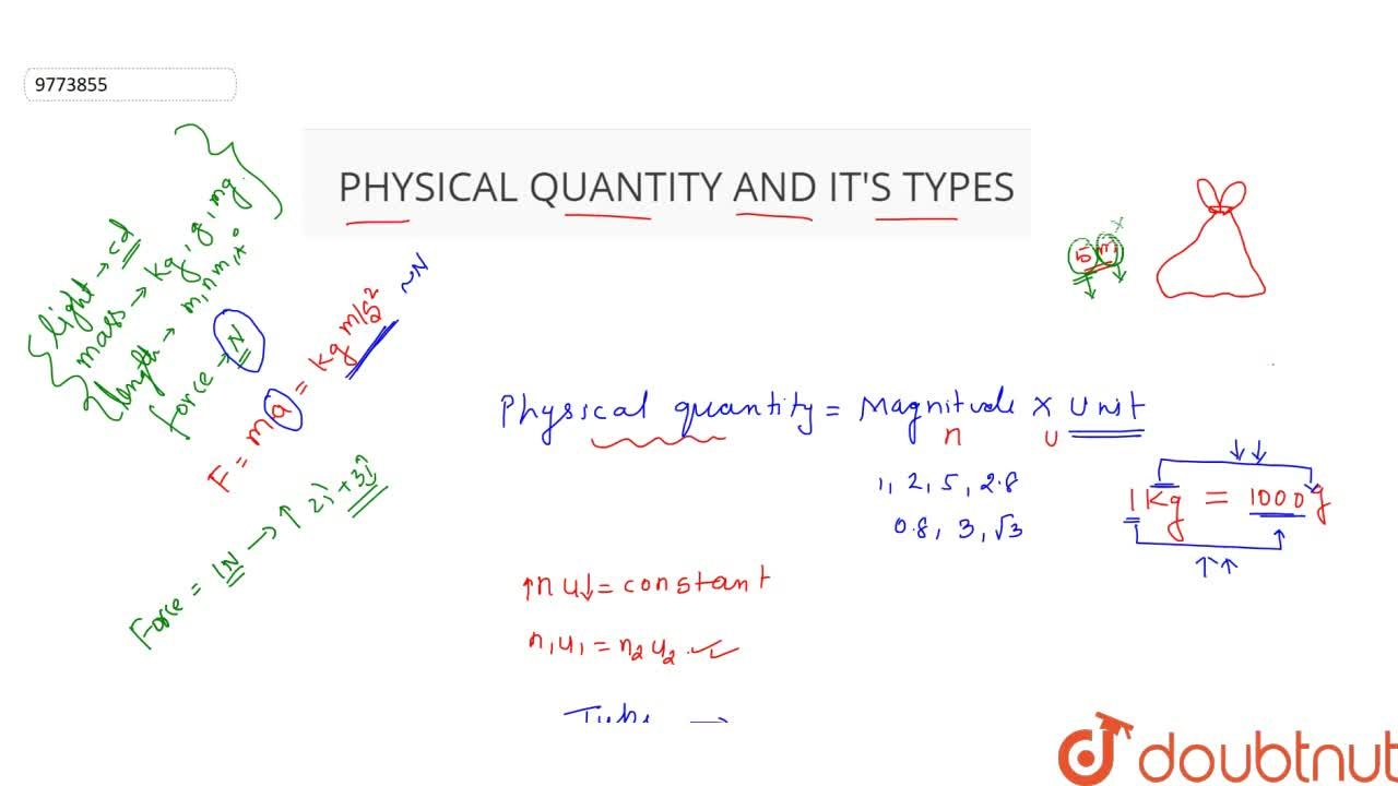 Solution for PHYSICAL QUANTITY AND IT'S TYPES