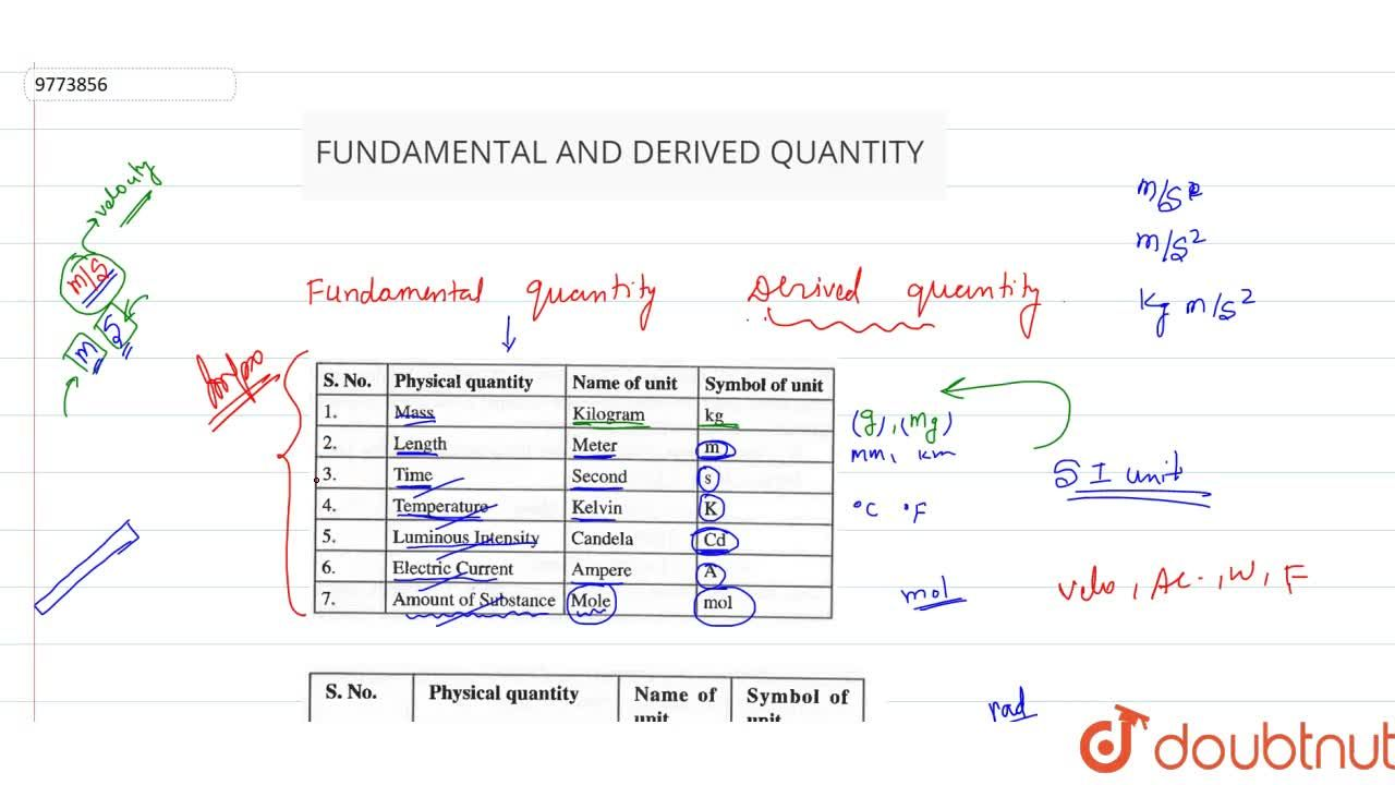 Solution for Fundamental And Derived Quantity