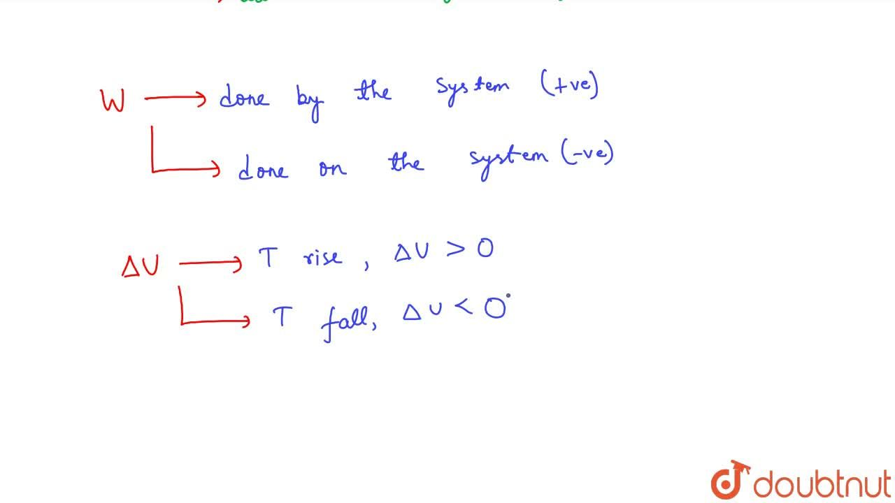 Solution for Statement