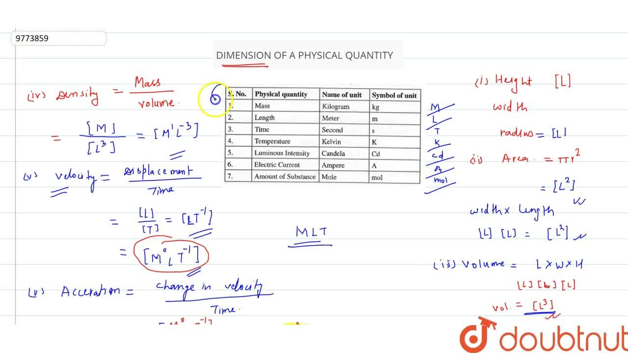 Dimension Of A Physical Quantity