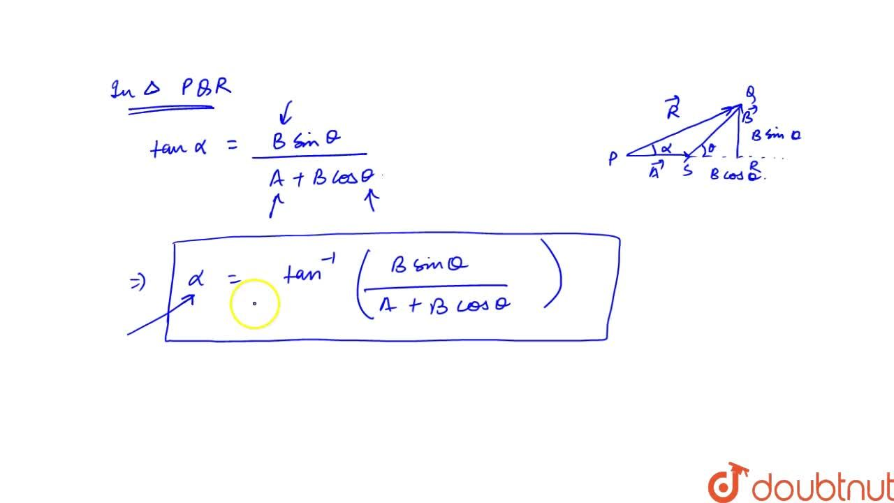 Solution for Triangle Law Of Addition Of Vectors