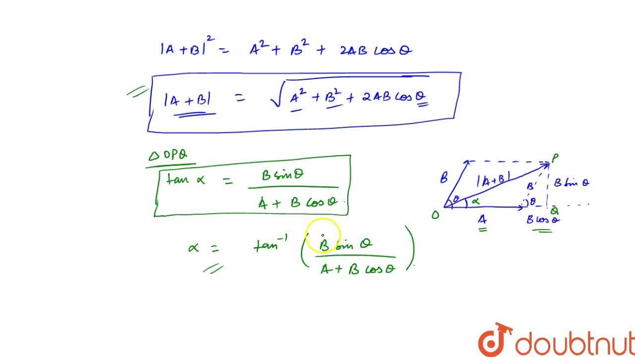 Solution for Parallelogram Law Of Addition Of Vectors