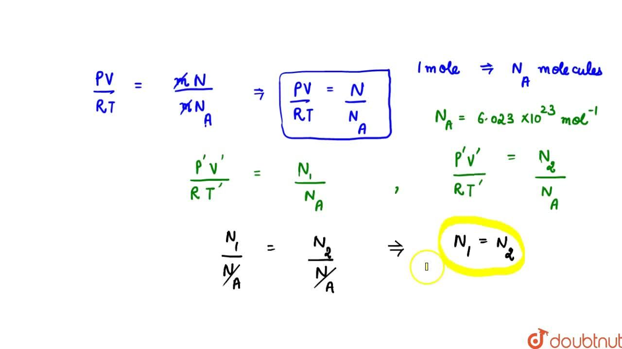 Solution for AVOGADRO'S LAW