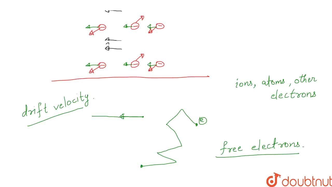 Solution for Definition Of Drift Velocity