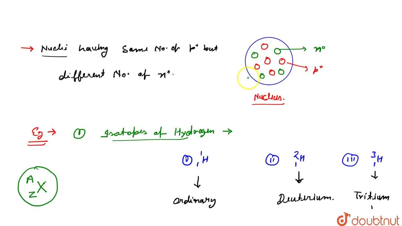 Solution for Isotopes