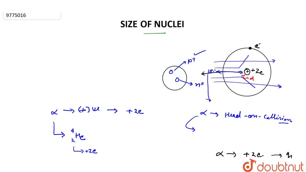 Solution for Size Of Nuclei