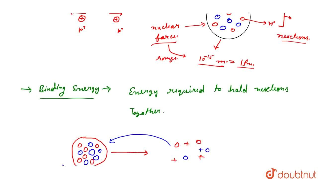 Solution for Nuclear Binding Energy