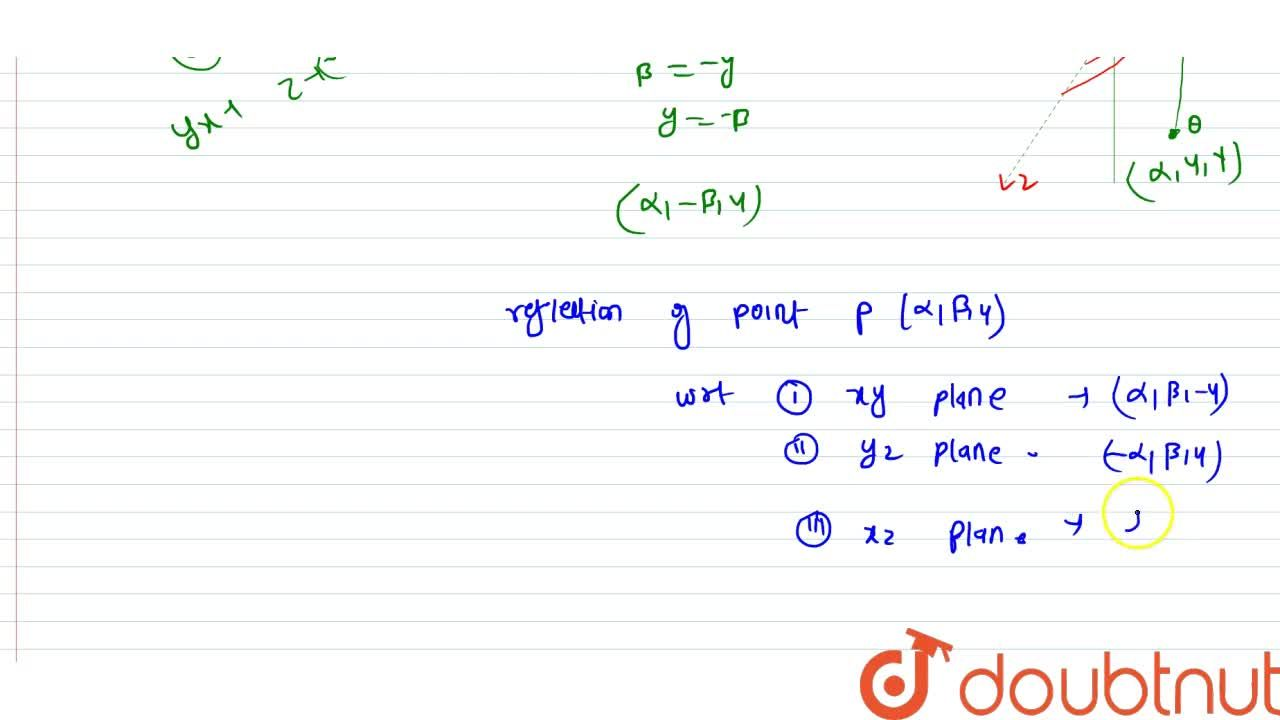 Solution for Find the reflection of the point (alpha, beta, ga