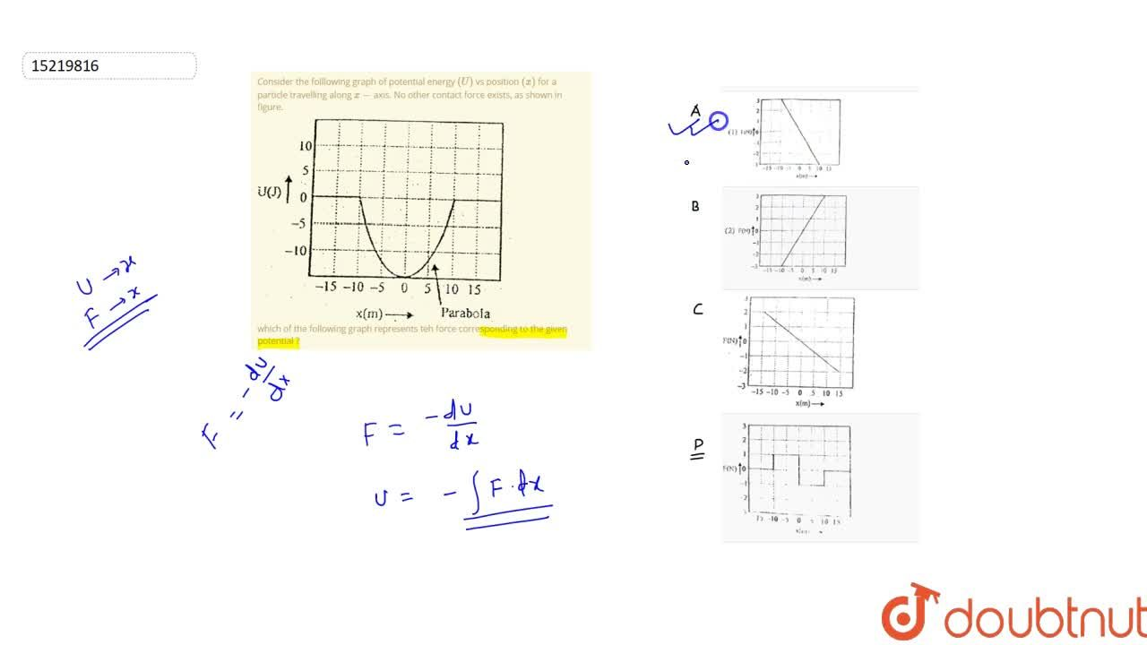 Solution for Consider the folllowing graph of potential energy