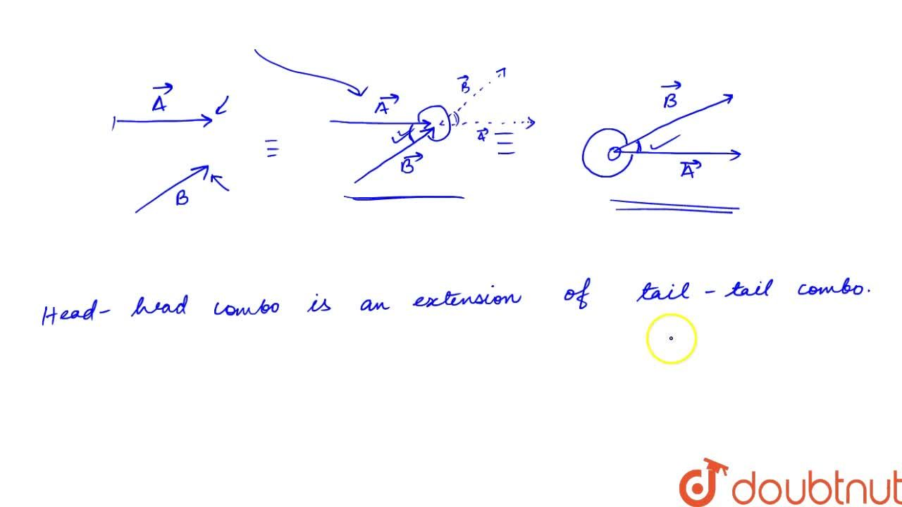 Solution for Angle Between Two Vectors