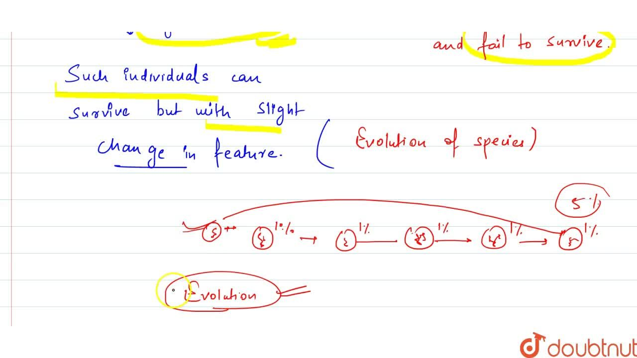 Solution for Theory Of Reproduction