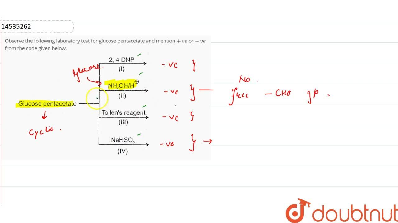 Solution for Observe the following laboratory test for glucose
