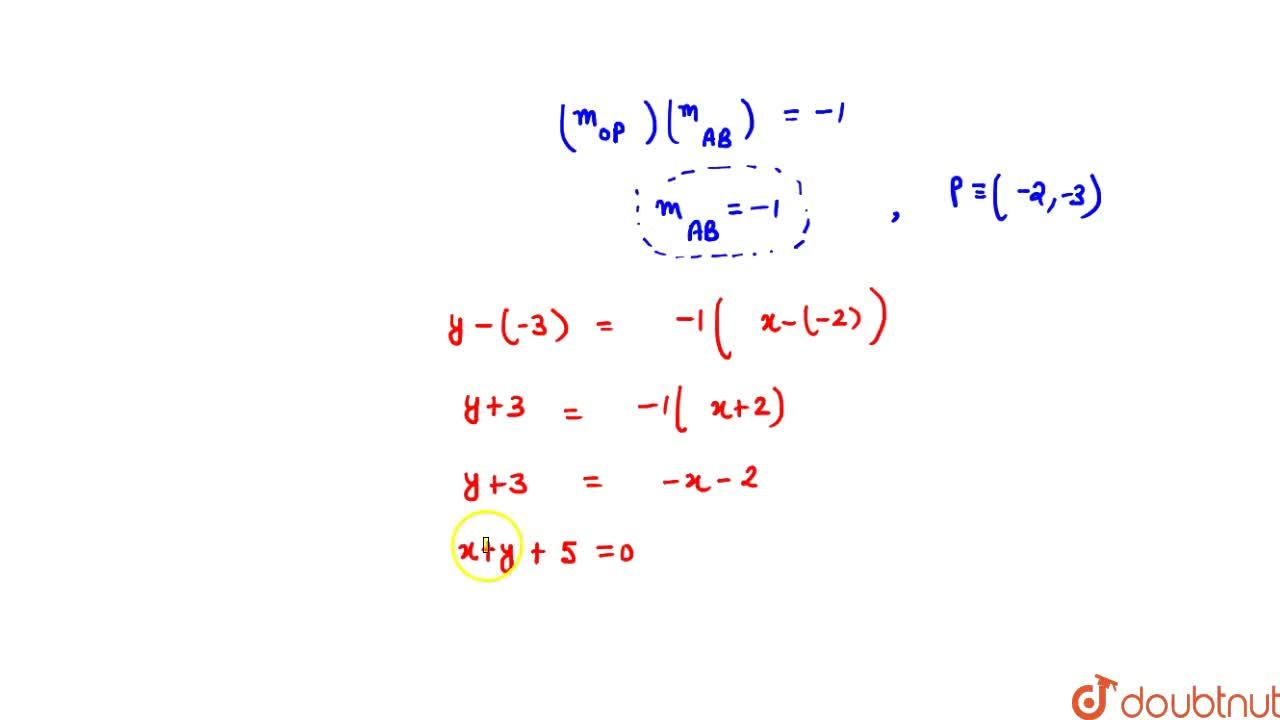 Solution for Find the equation of the chord of the circle x^2