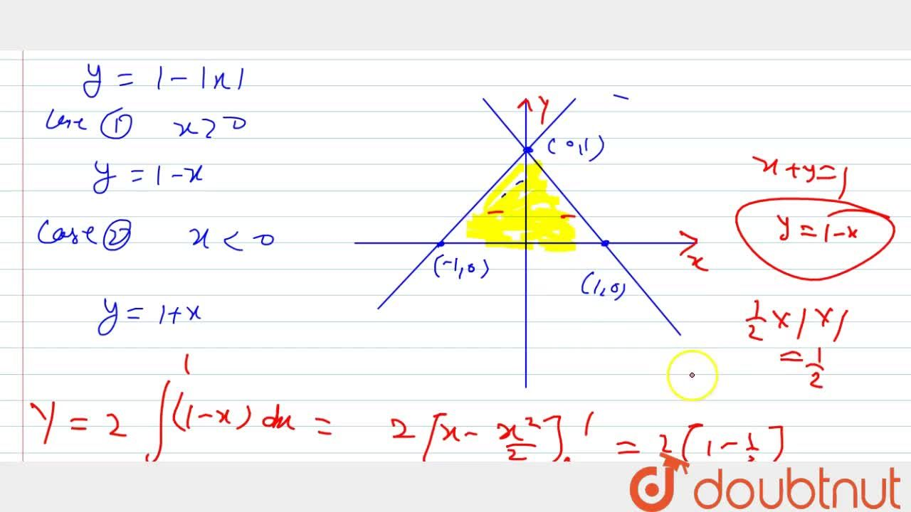 Find the area bounded by the curve |x|+y=1 and axis of x.