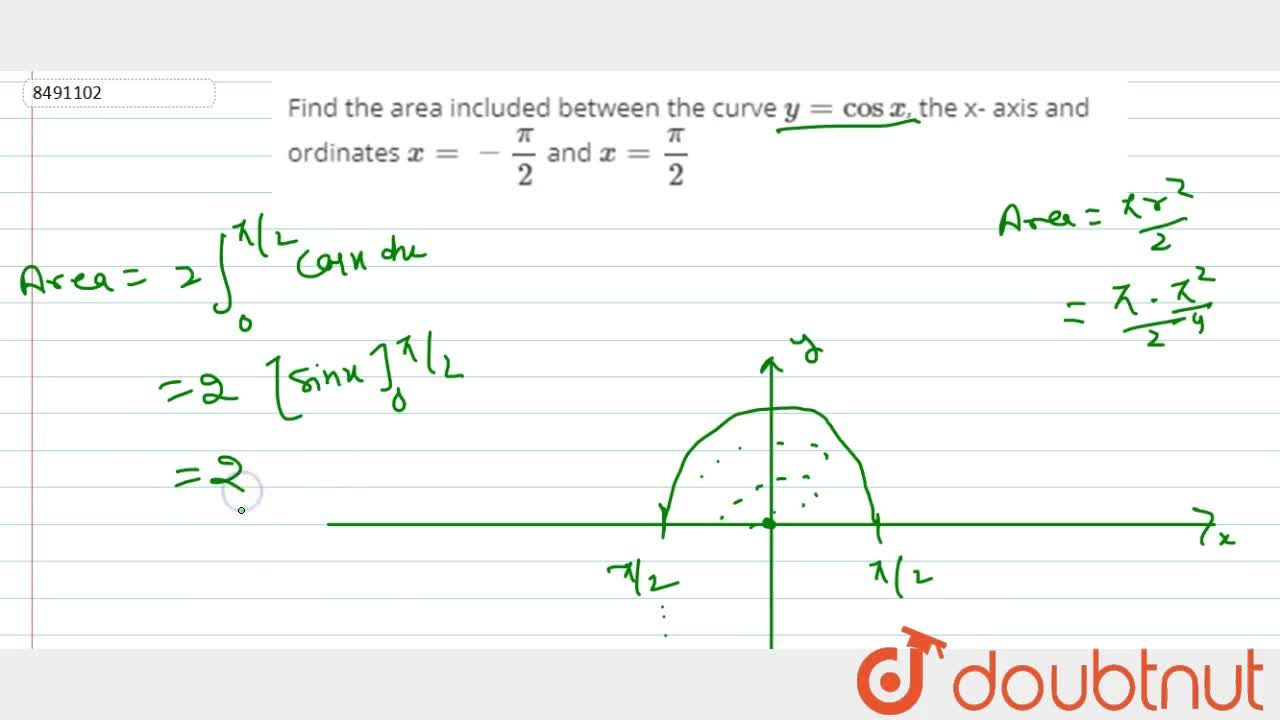 Solution for Find the area included between the curve y=cosx,