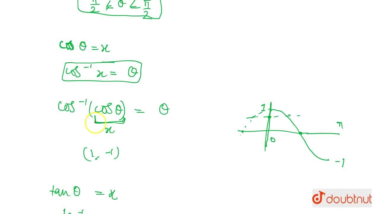 Solution for Inverse Trigonometric Functions