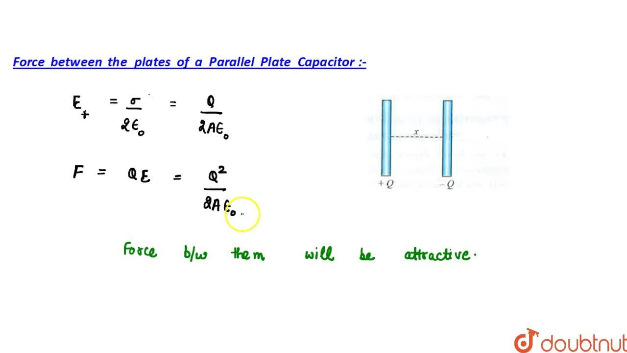 Solution for Force Between The Plates Of A Parallel Plate Capac