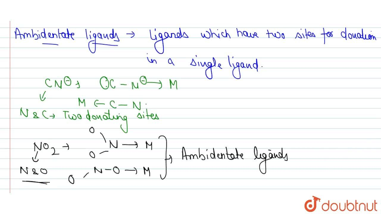 Solution for What is meant by unidentate and ambidentate ligand