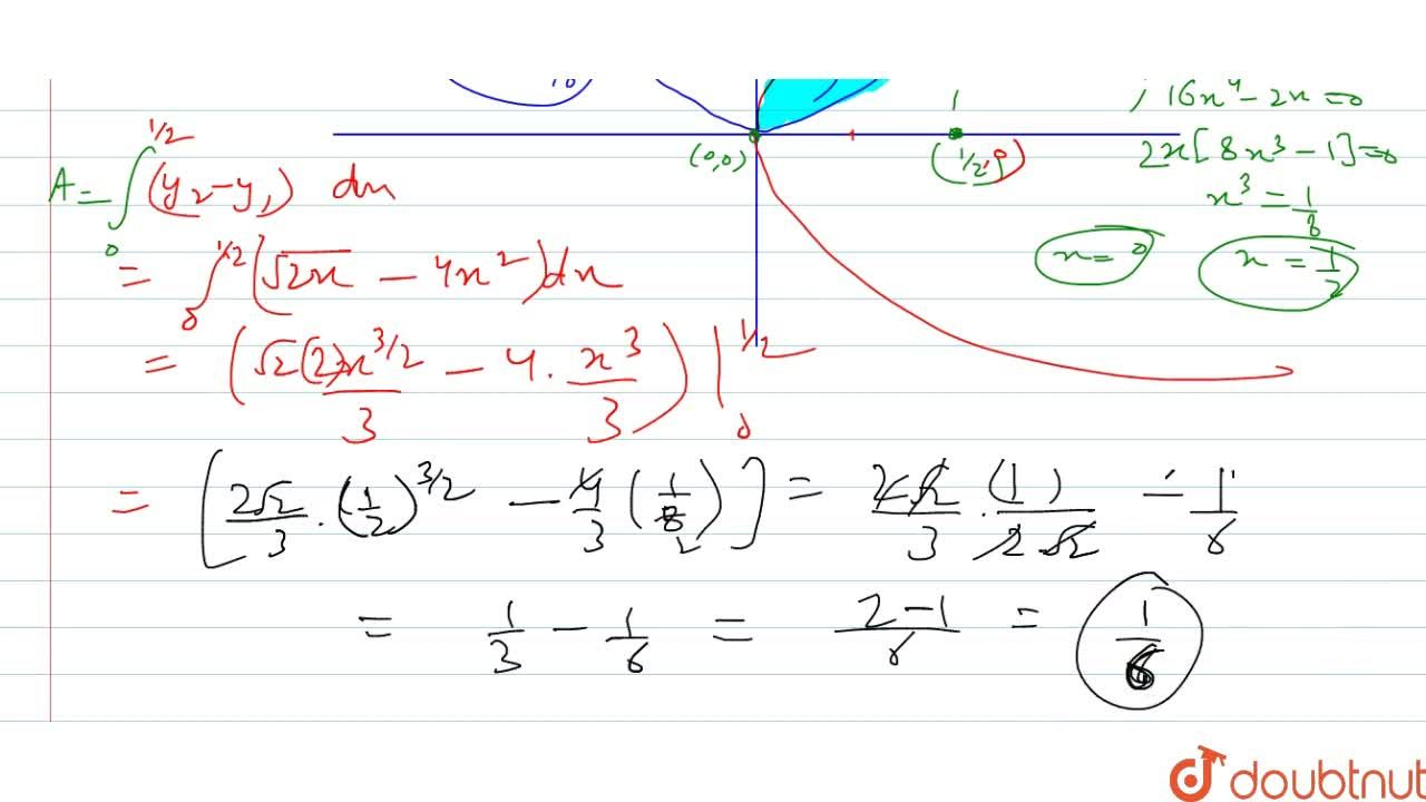 Solution for Find the area enclosed by the curves y=4x^2 and