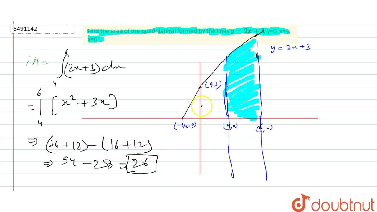 Solution for Find the area of the quadrilateral formed by the l